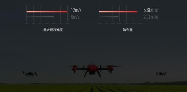 XAG JAPAN公式サイト「効率的な作業で労力を軽減」の画像