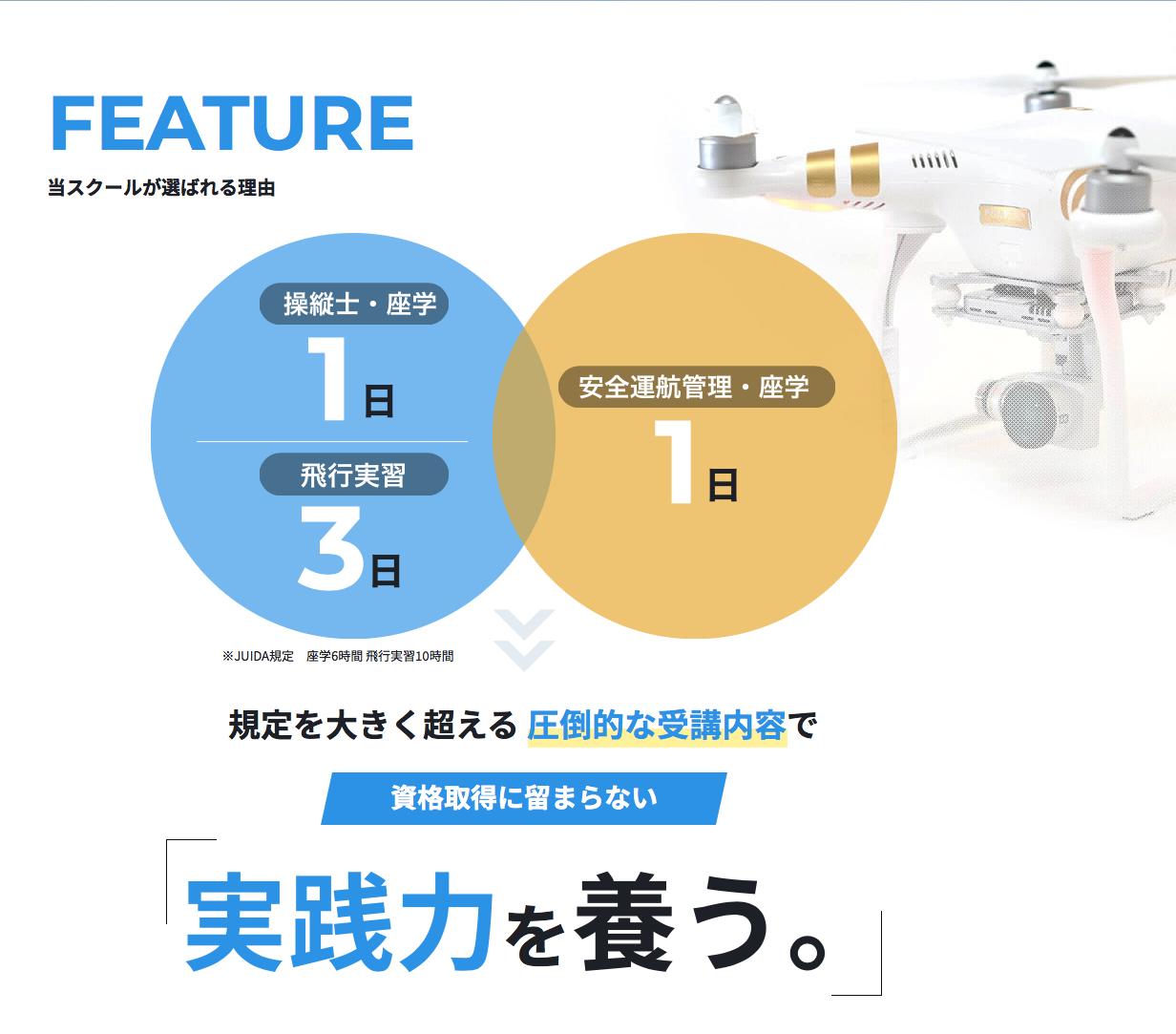 日本ドローンアカデミーイメージ画像